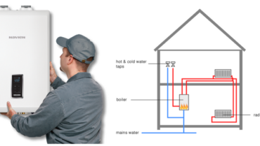Boiler Installation Greater Vancouver